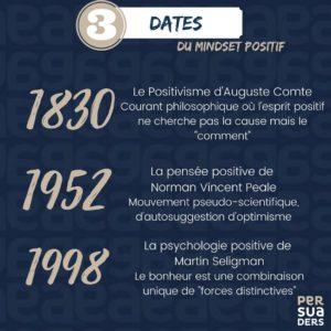 dates mindset positif